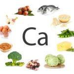 Despre Calciu și importanța lui pentru organism